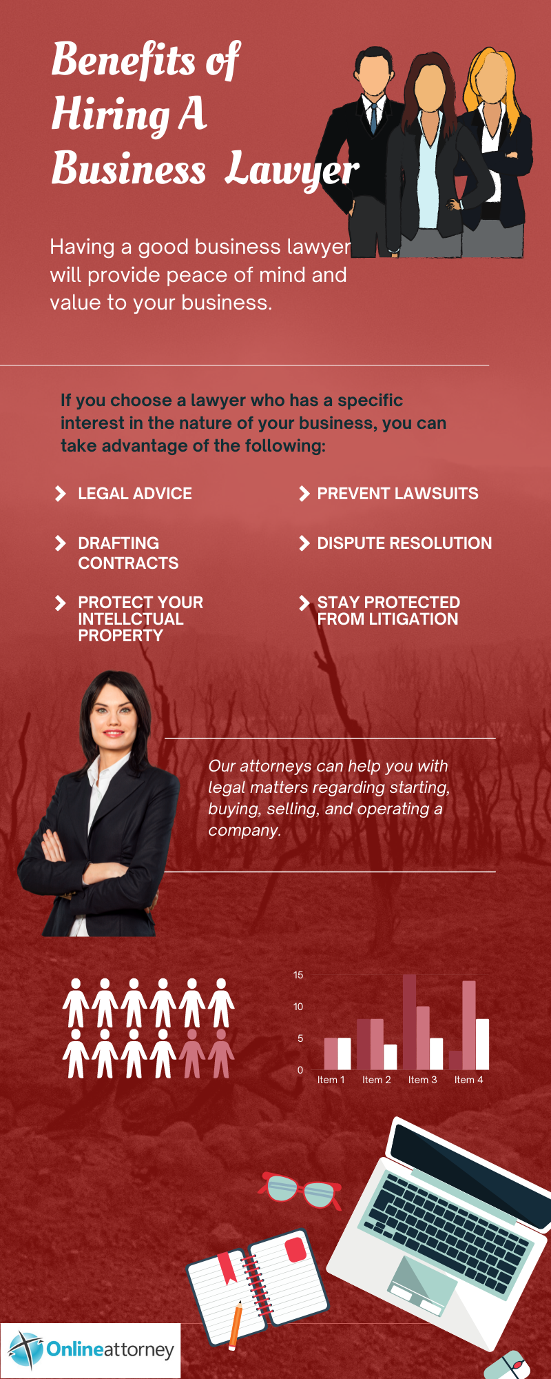 Benefits of hiring a business Lawyer