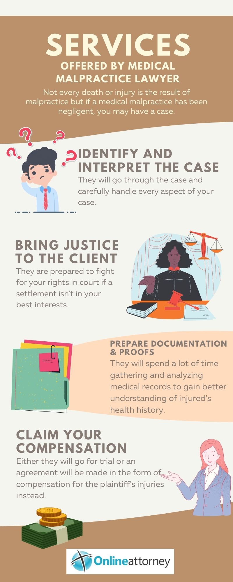 Services offered by medical malpractice lawyer